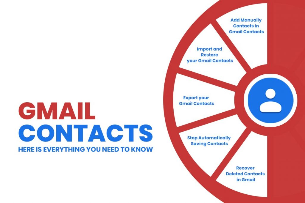 Gmail Contacts: Here is Everything You Need to Know